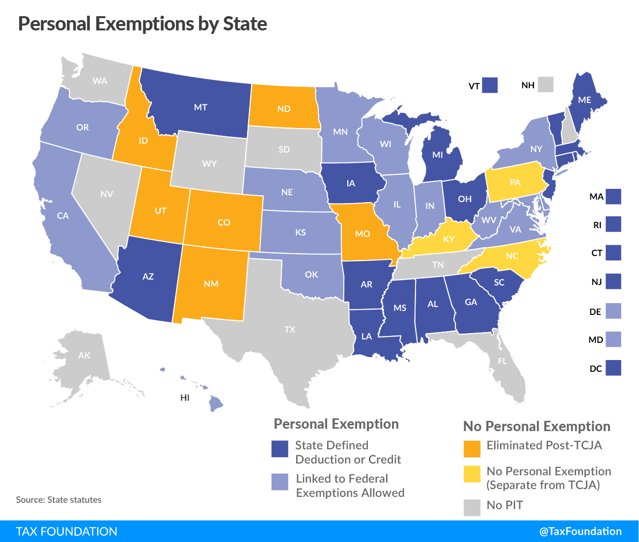 State Personal Exemptions a Year After Federal Tax Reform
